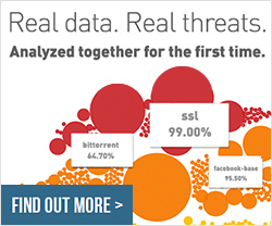 Real data. Real threats